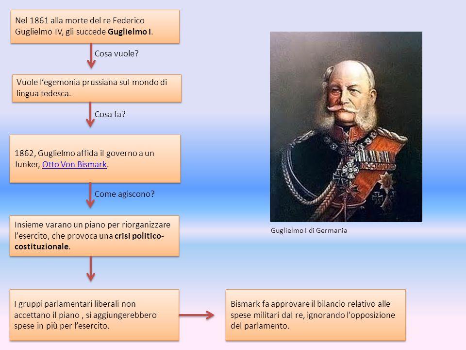 Vuole l'egemonia prussiana sul mondo di lingua tedesca.