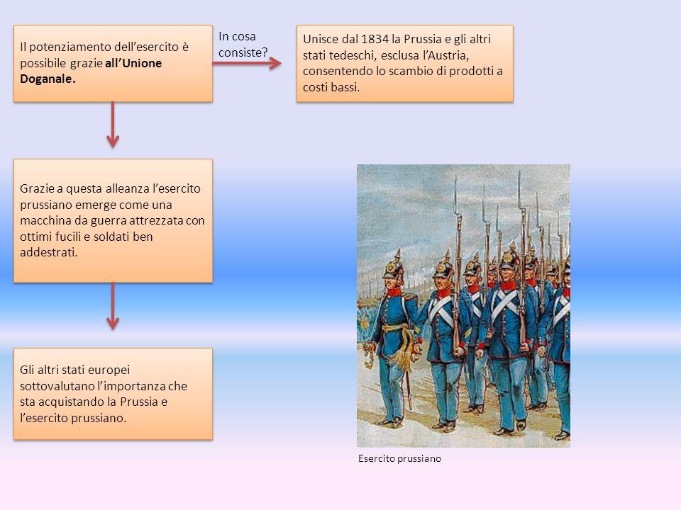 Il potenziamento dell'esercito è possibile grazie all'Unione Doganale.