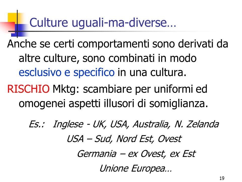 Culture uguali-ma-diverse…