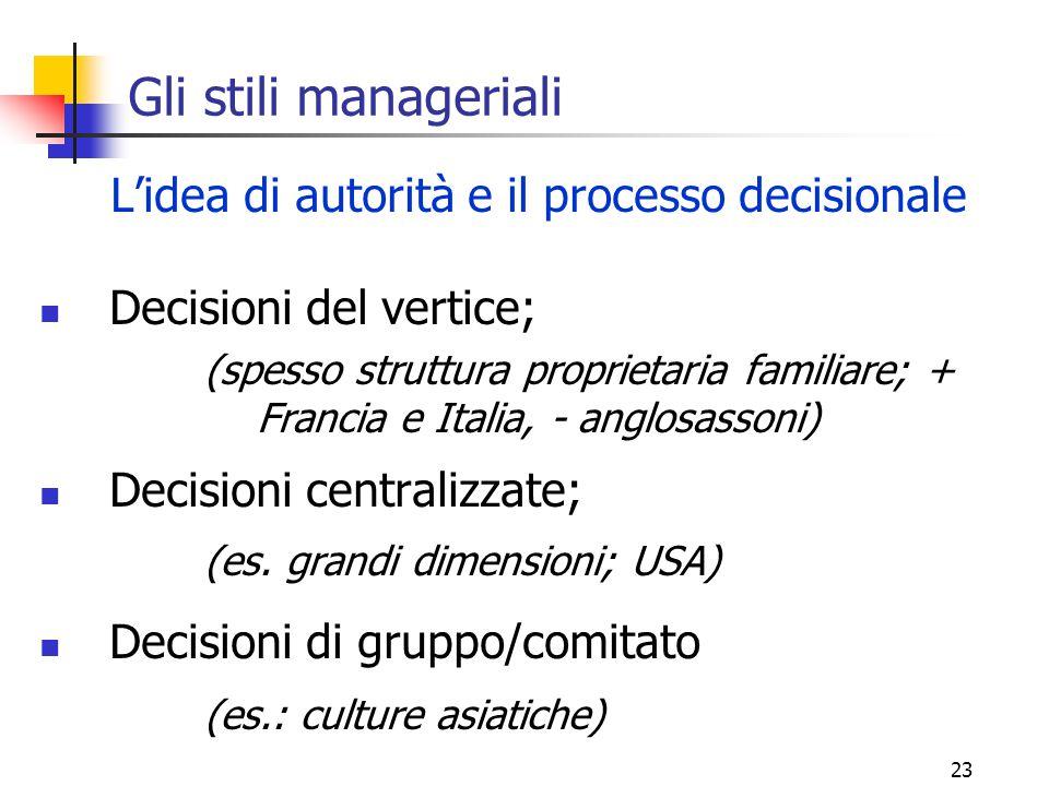 L'idea di autorità e il processo decisionale