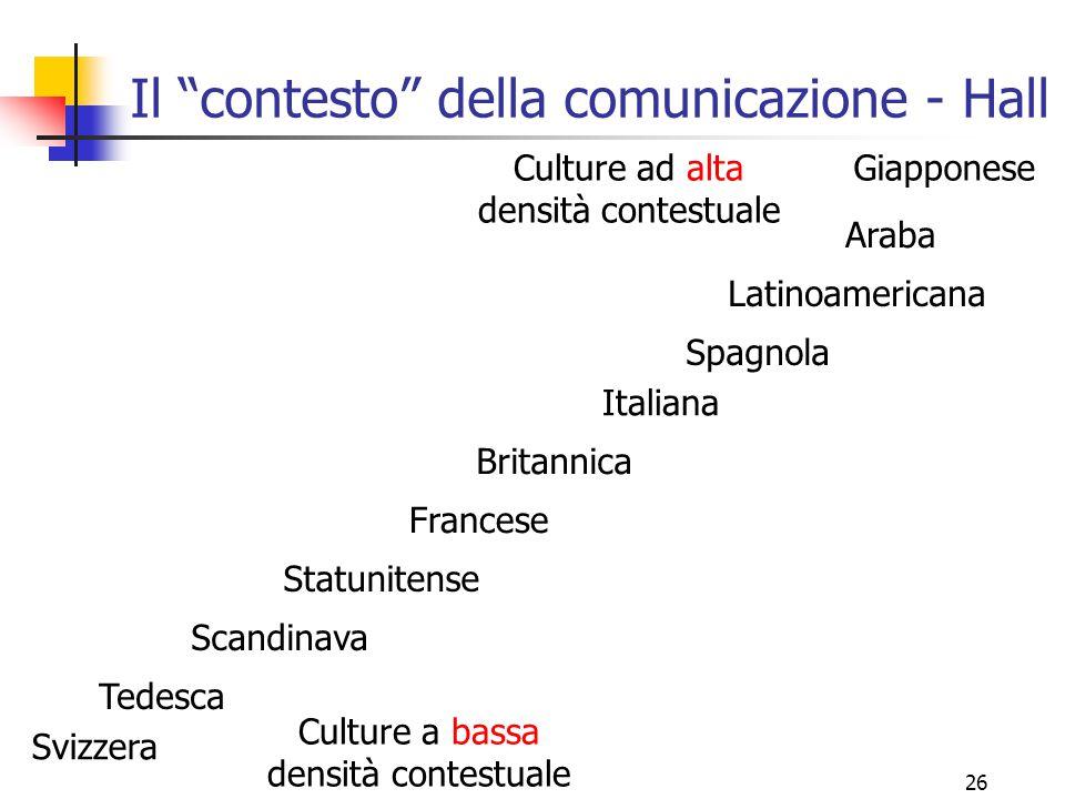 Il contesto della comunicazione - Hall