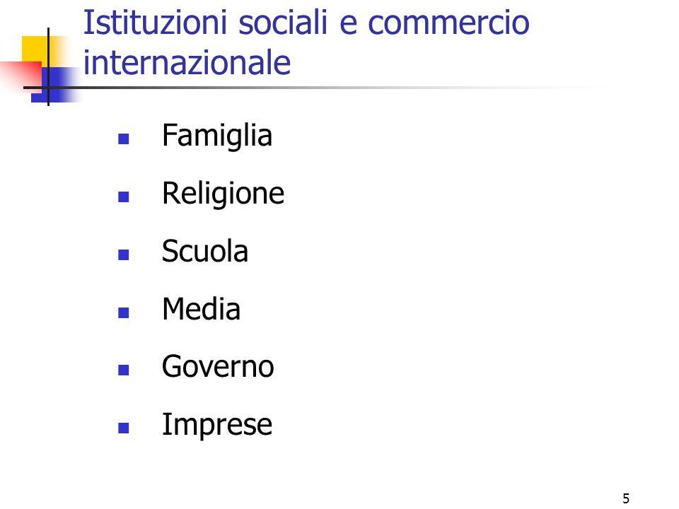 Istituzioni sociali e commercio internazionale