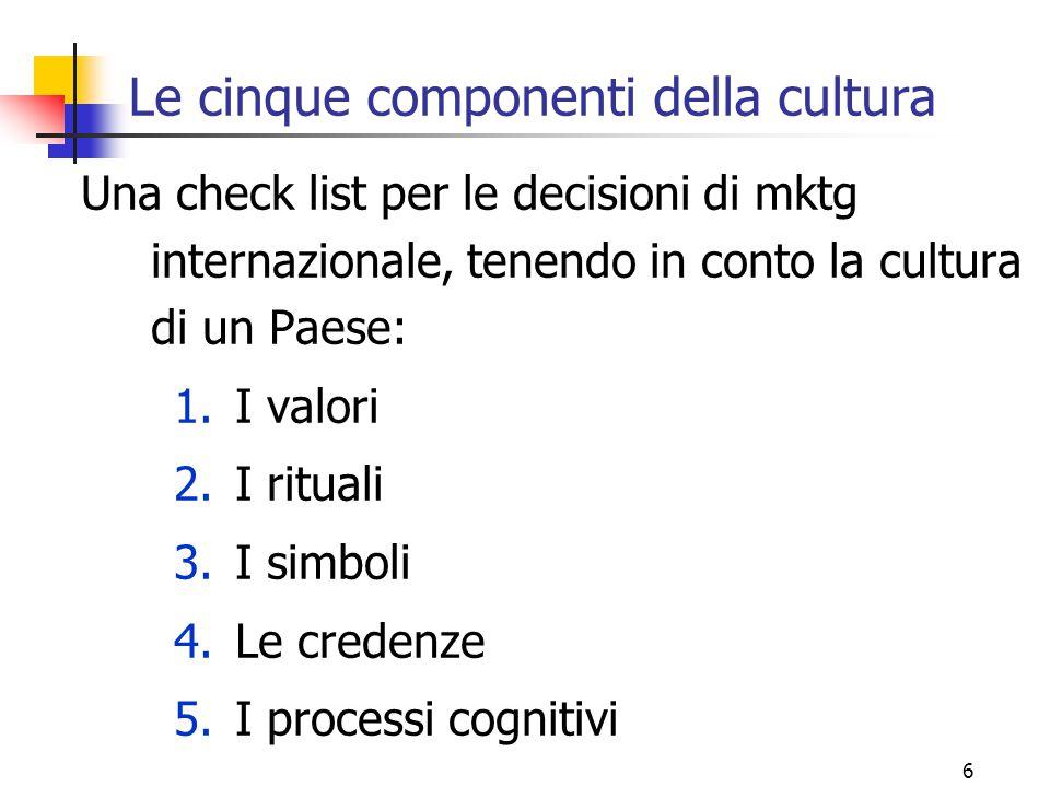 Le cinque componenti della cultura