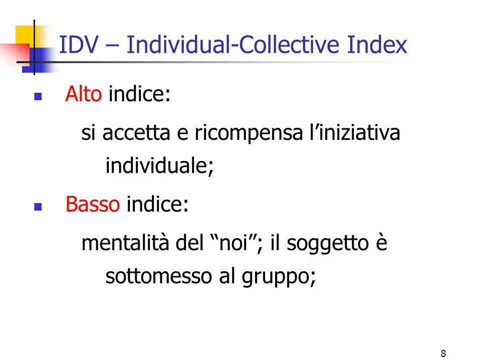 IDV – Individual-Collective Index