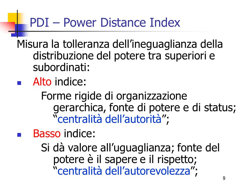 PDI – Power Distance Index