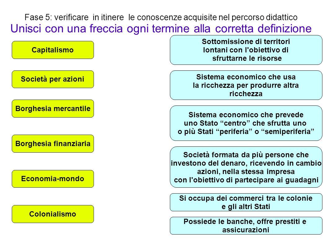Fase 5: verificare in itinere le conoscenze acquisite nel percorso didattico Unisci con una freccia ogni termine alla corretta definizione