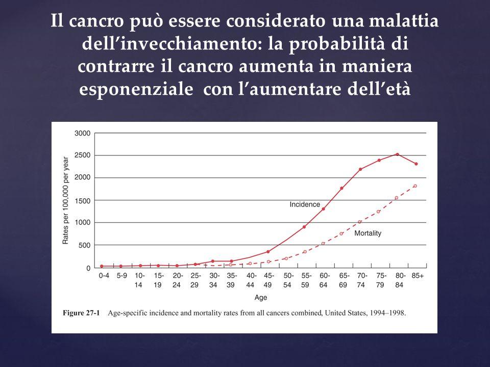 Il cancro può essere considerato una malattia dell'invecchiamento: la probabilità di contrarre il cancro aumenta in maniera esponenziale con l'aumentare dell'età