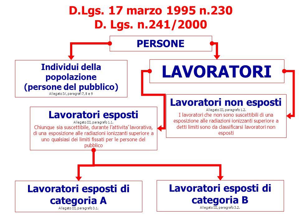 LAVORATORI D.Lgs. 17 marzo 1995 n.230 D. Lgs. n.241/2000 PERSONE