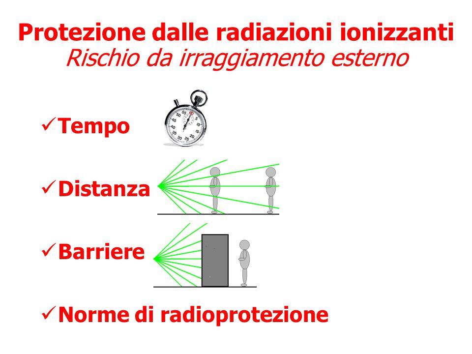 Protezione dalle radiazioni ionizzanti Rischio da irraggiamento esterno