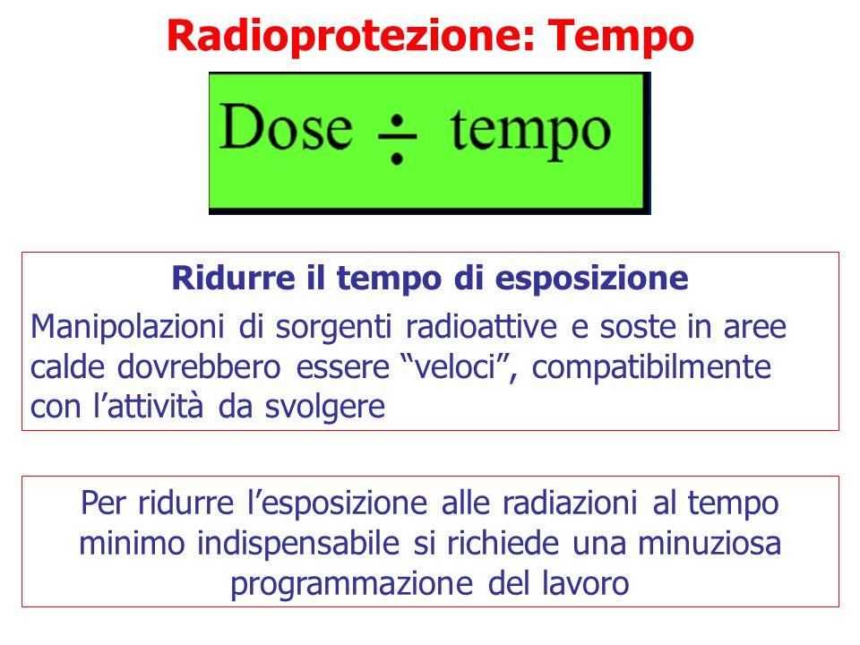 Radioprotezione: Tempo