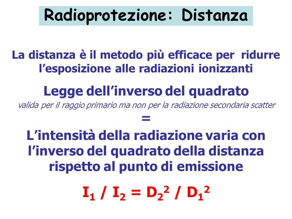 Radioprotezione: Distanza Legge dell'inverso del quadrato