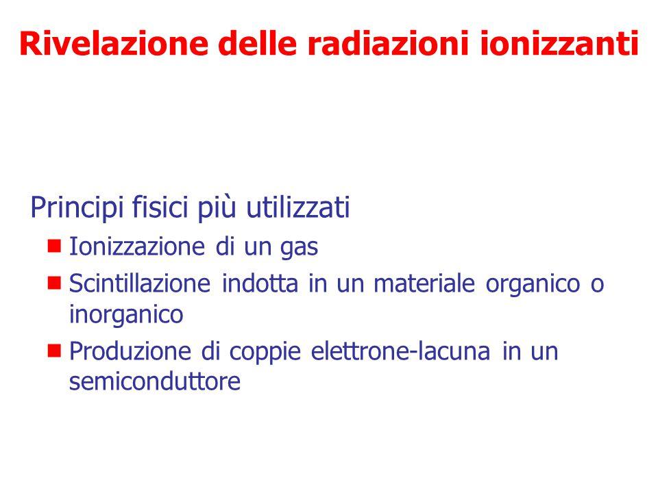 Rivelazione delle radiazioni ionizzanti
