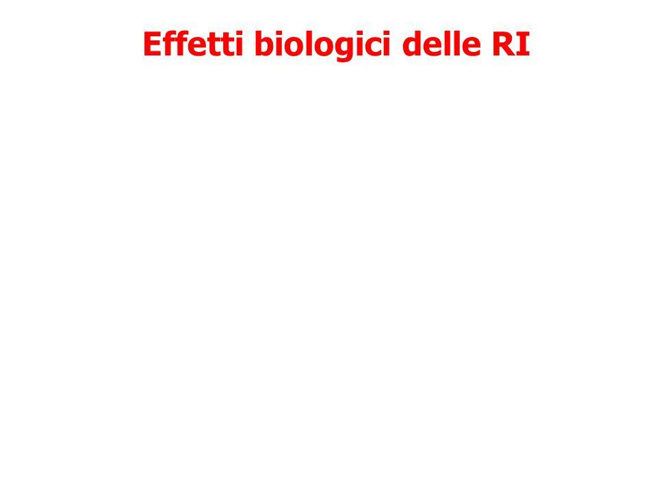 Effetti biologici delle RI