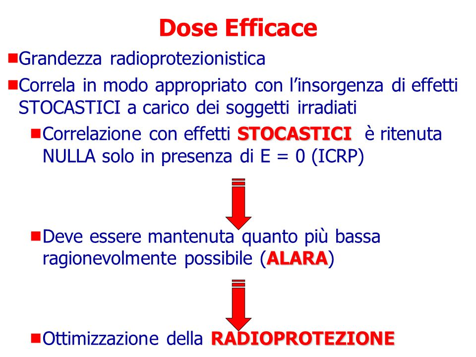 Dose Efficace Grandezza radioprotezionistica