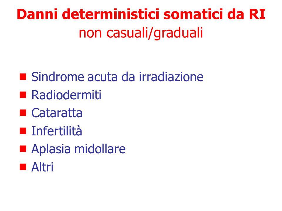 Danni deterministici somatici da RI