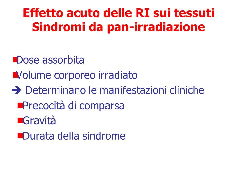 Effetto acuto delle RI sui tessuti Sindromi da pan-irradiazione