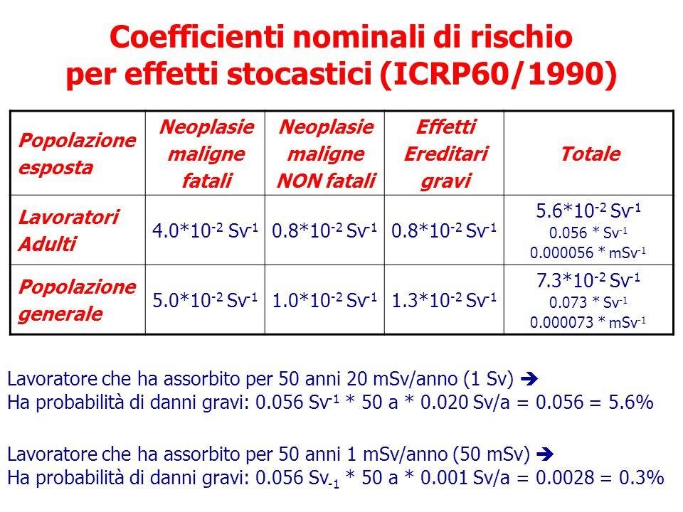 Coefficienti nominali di rischio per effetti stocastici (ICRP60/1990)