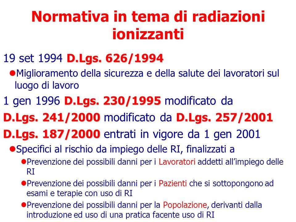 Normativa in tema di radiazioni ionizzanti