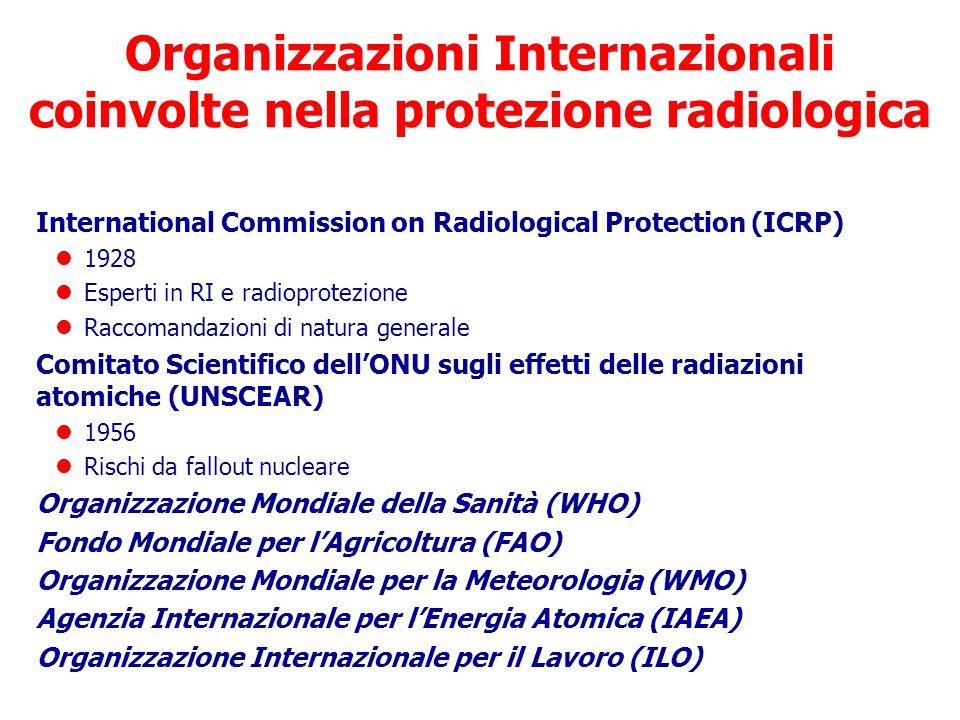 Organizzazioni Internazionali coinvolte nella protezione radiologica