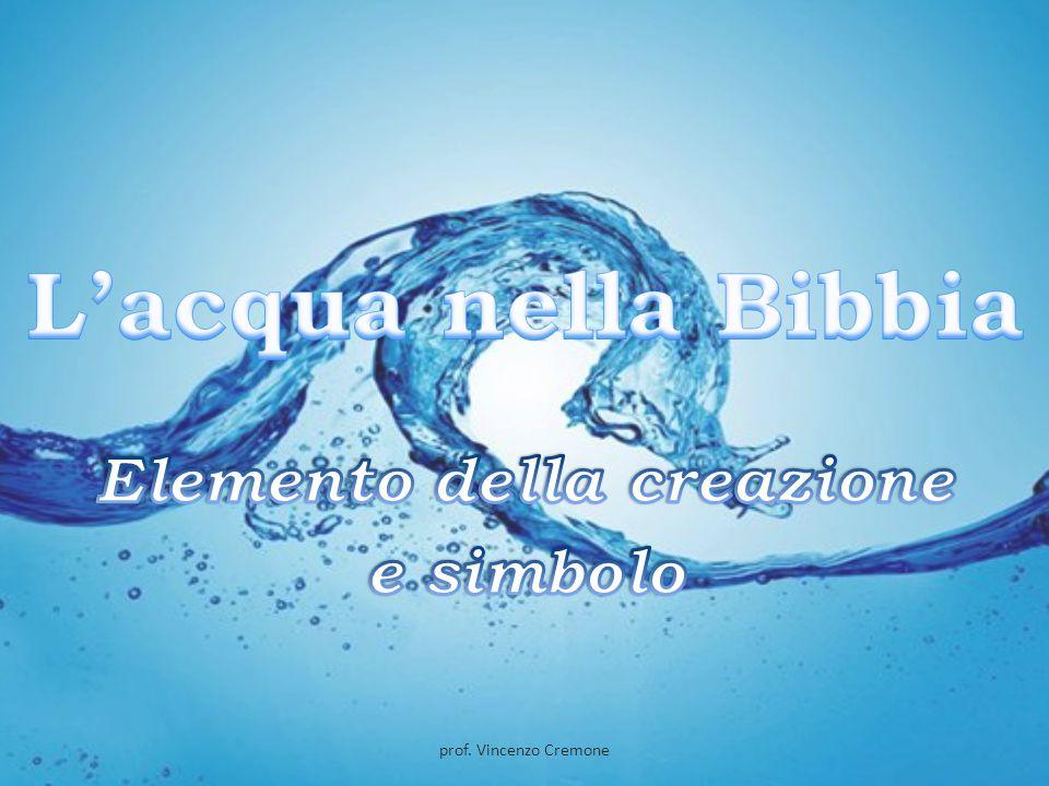 Elemento della creazione e simbolo