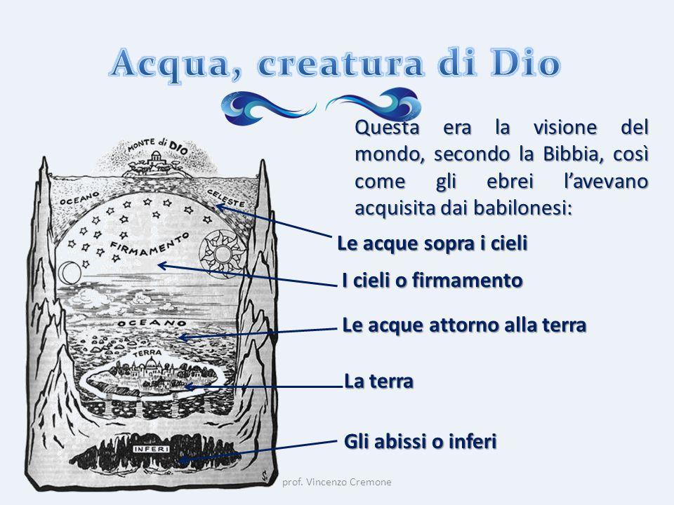 Le acque attorno alla terra