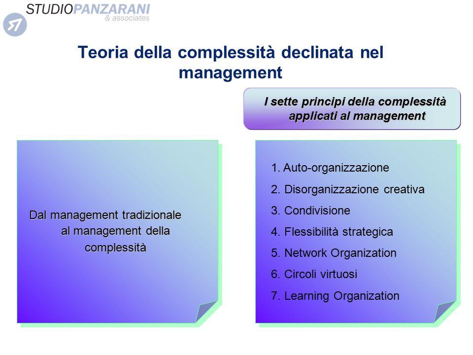 Teoria della complessità declinata nel management
