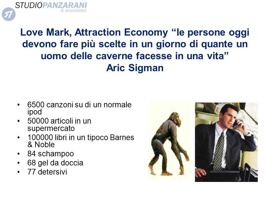 Love Mark, Attraction Economy le persone oggi devono fare più scelte in un giorno di quante un uomo delle caverne facesse in una vita Aric Sigman