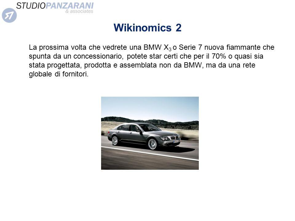 Wikinomics 2