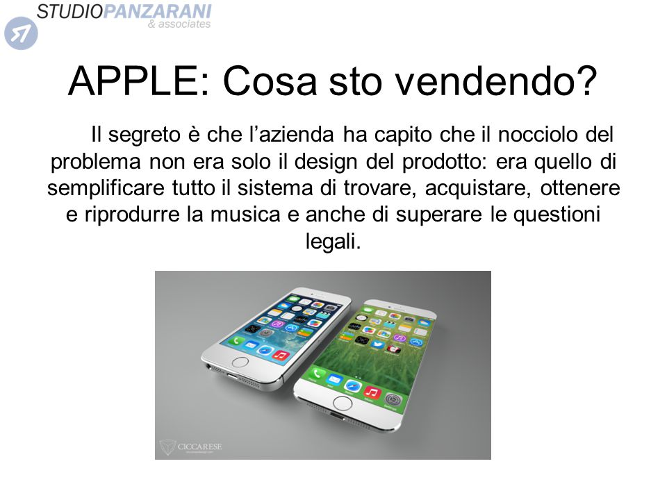 APPLE: Cosa sto vendendo