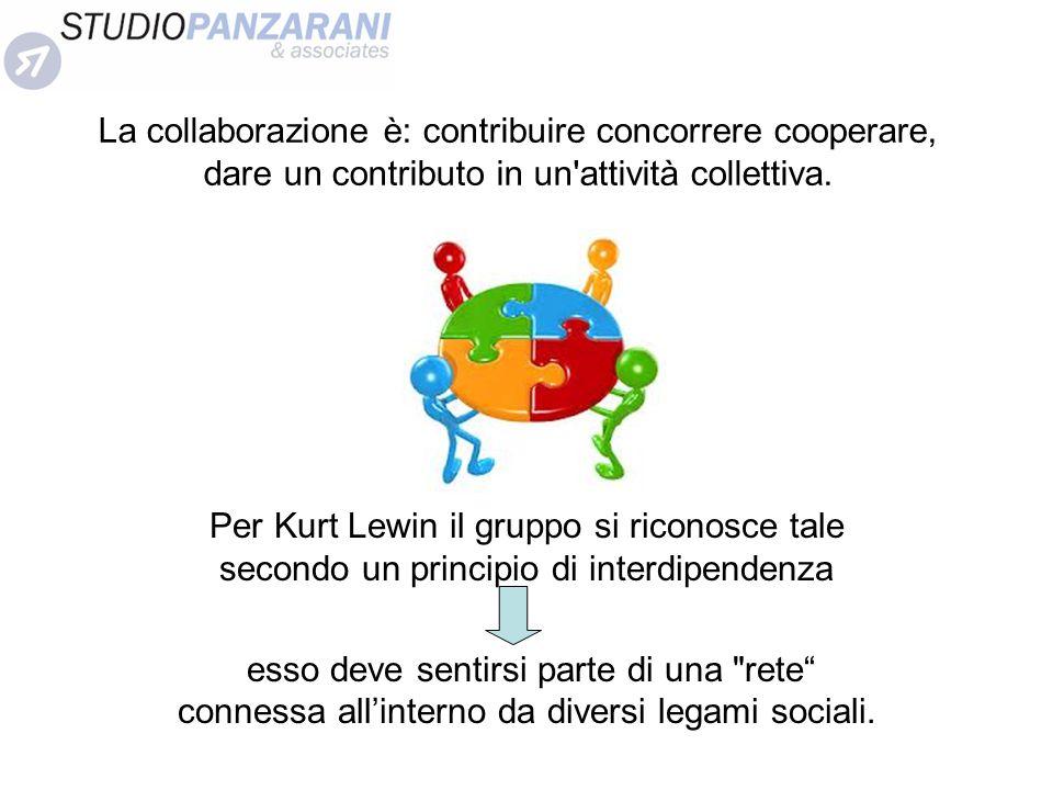 La collaborazione è: contribuire concorrere cooperare, dare un contributo in un attività collettiva.