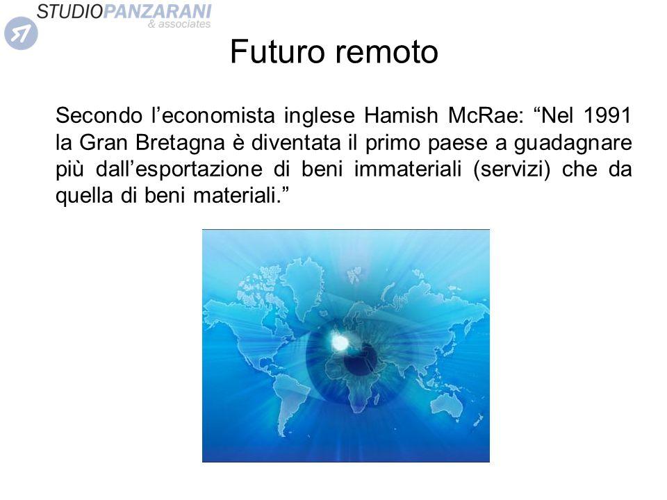 Futuro remoto