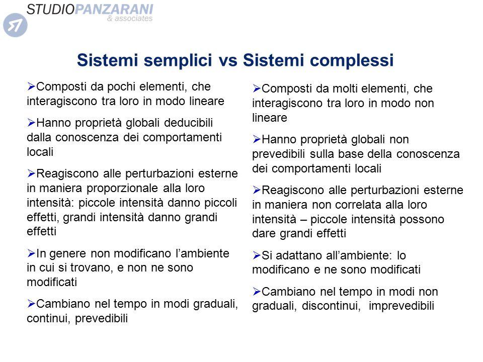 Sistemi semplici vs Sistemi complessi
