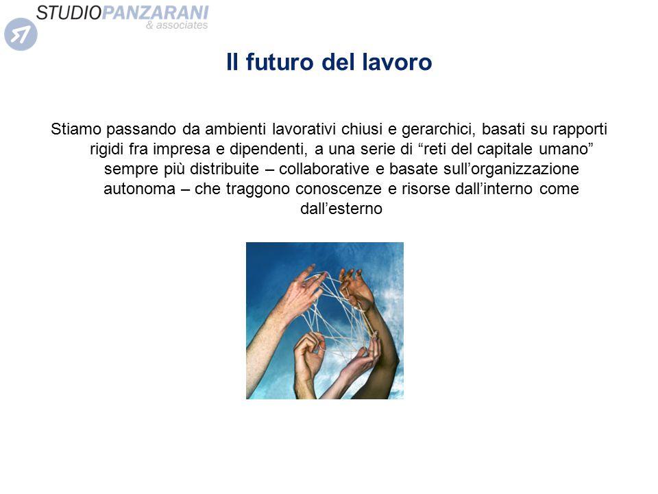 Il futuro del lavoro