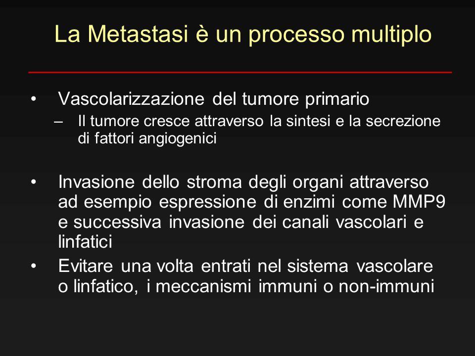 La Metastasi è un processo multiplo
