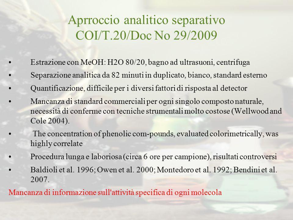 Aprroccio analitico separativo COI/T.20/Doc No 29/2009
