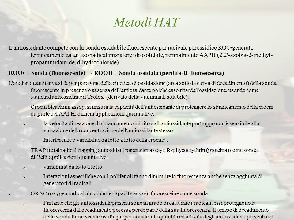 Metodi HAT