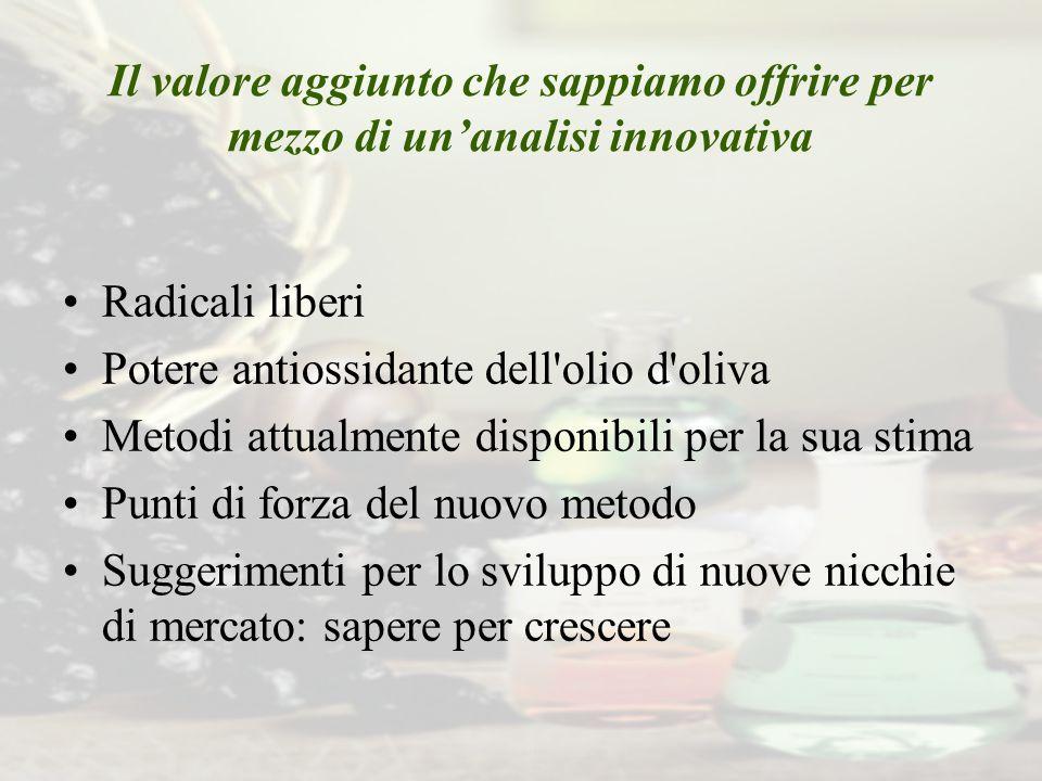 Il valore aggiunto che sappiamo offrire per mezzo di un'analisi innovativa