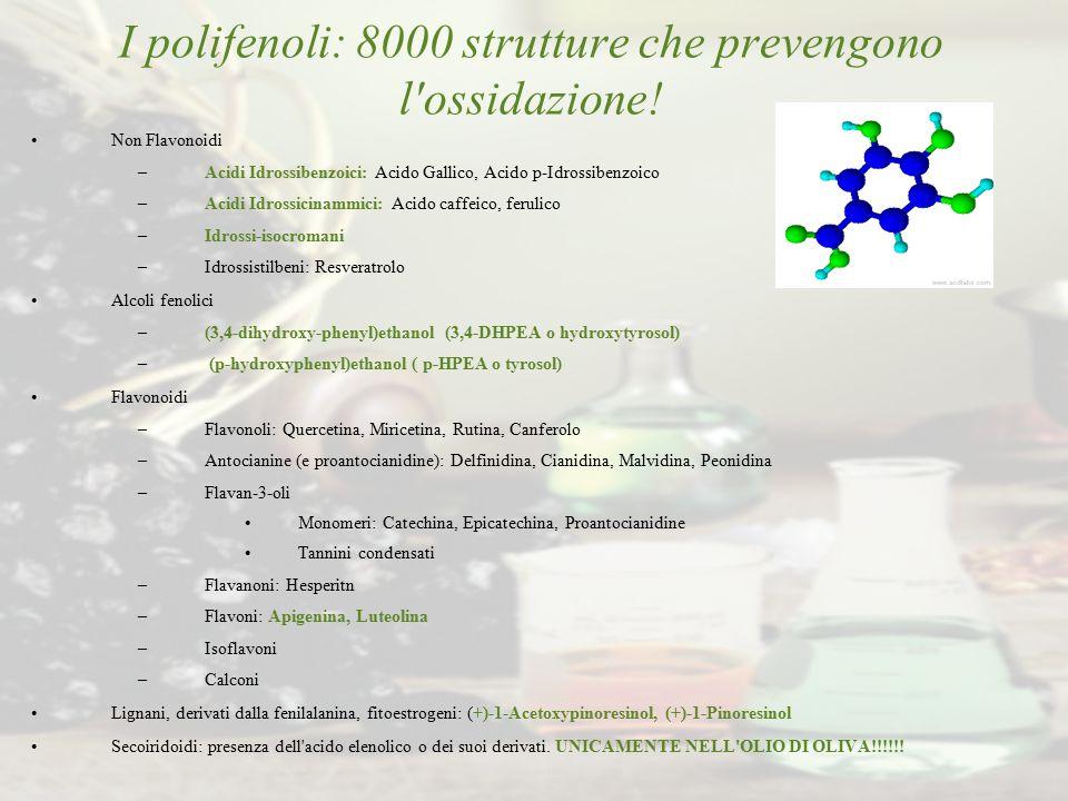 I polifenoli: 8000 strutture che prevengono l ossidazione!