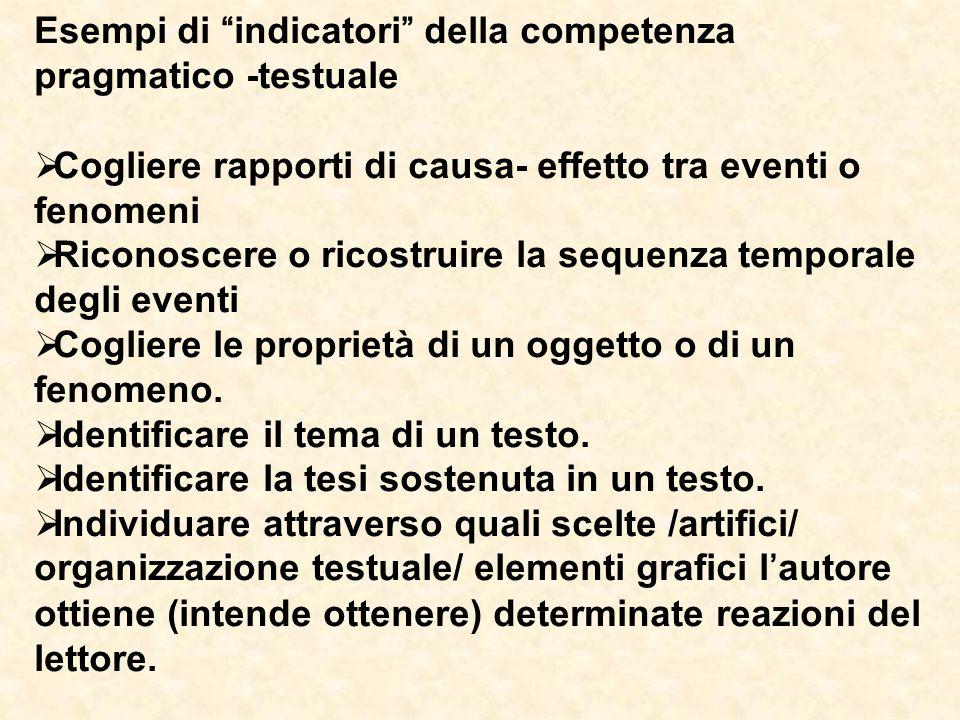 Esempi di indicatori della competenza pragmatico -testuale