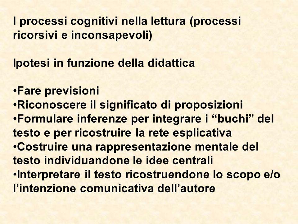 I processi cognitivi nella lettura (processi ricorsivi e inconsapevoli)