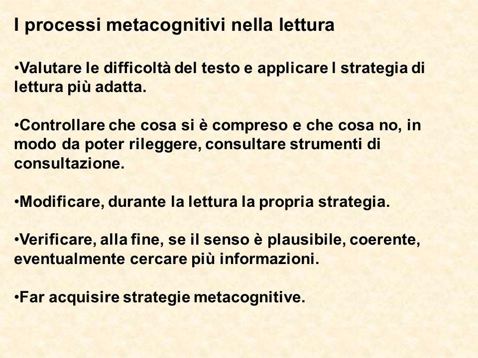 I processi metacognitivi nella lettura