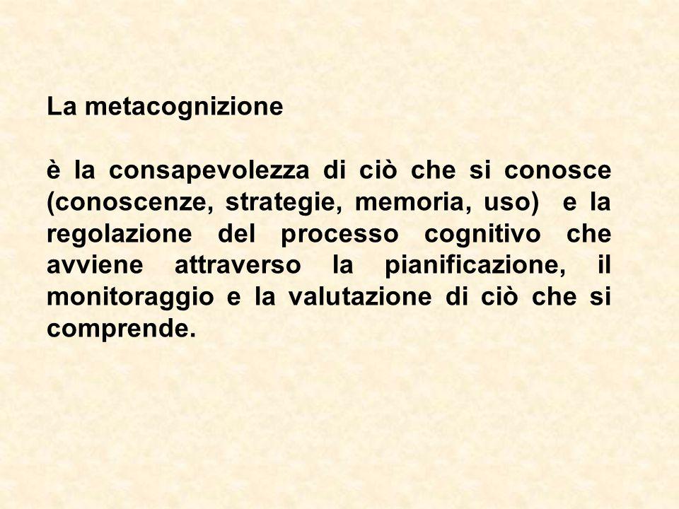 La metacognizione