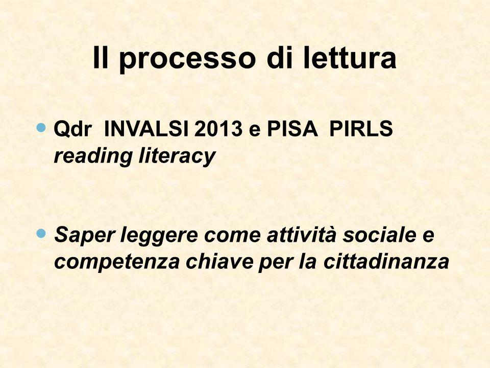 Il processo di lettura Qdr INVALSI 2013 e PISA PIRLS reading literacy