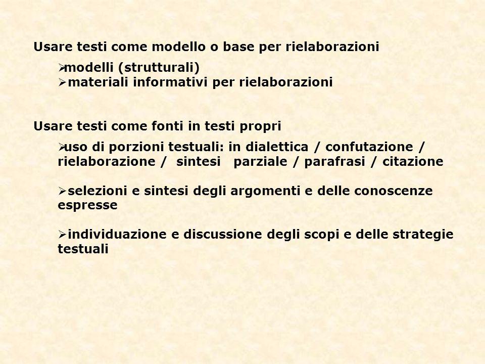 Usare testi come modello o base per rielaborazioni