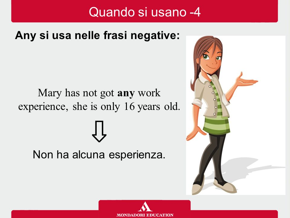 ⇩ Quando si usano -4 Any si usa nelle frasi negative: