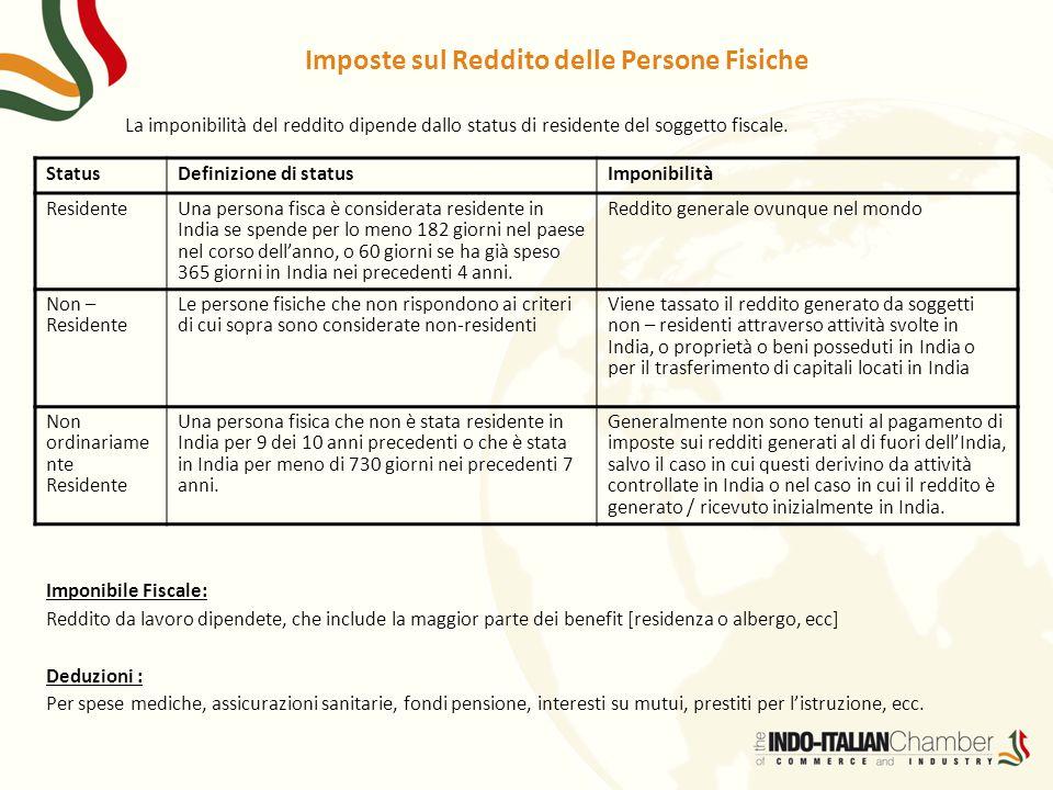 Imposte sul Reddito delle Persone Fisiche
