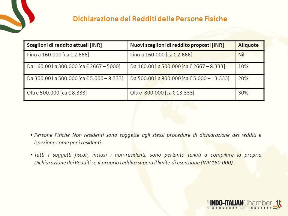 Dichiarazione dei Redditi delle Persone Fisiche