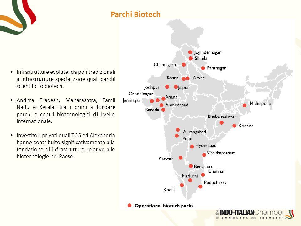 Parchi Biotech Infrastrutture evolute: da poli tradizionali a infrastrutture specializzate quali parchi scientifici o biotech.