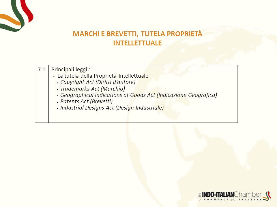 MARCHI E BREVETTI, TUTELA PROPRIETÀ INTELLETTUALE
