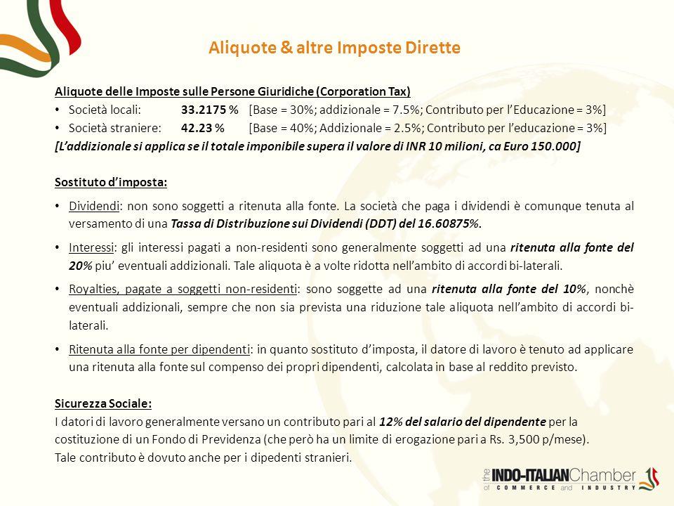 Aliquote & altre Imposte Dirette
